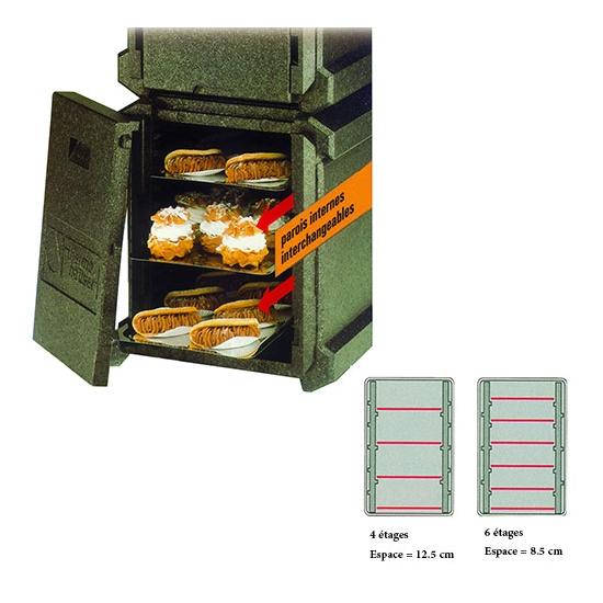 BOX COMBI